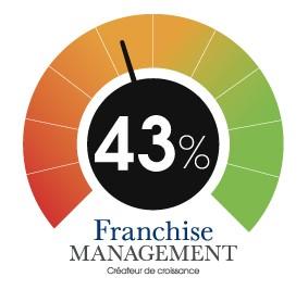 developpement-franchise-dpr-evaluation-de-la-fonction-de-developpement