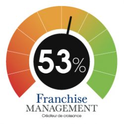 Franchise-Management-DPR-53